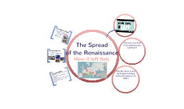 11.3 The Spread of the Renaissance