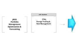 JROS-PTRS Interface
