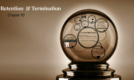 Retention  & Termination