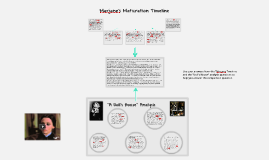 Copy of Marjane's Maturation Timeline and A Doll's House Analysis