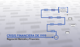 Copy of CRISIS FINANCIERA DE 1999