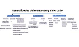Generalidades de la empresa y el mercado