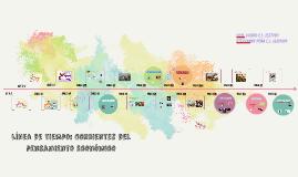 Copy of Línea de tiempo: Corrientes del pensamiento económico