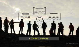 L'Oréal Suisse