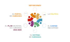 Copy of Sistema de Cuidados