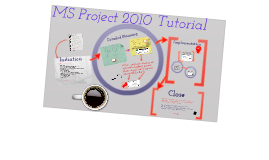 Copy of MS Project Tutorial