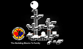 The Building Blocks To Life