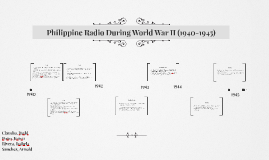 Philippine Radio During World War II (1940-1945)