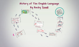 Copy of HISTORY OF THE ENGLISH LANGUAGE