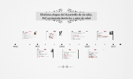 Distintas etapas del desarrollo de un niño desde el nacimien