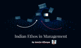 Indian Ethos in Management