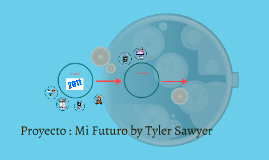 Proyecto : Mi Futuro by Ty