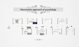 Humanistic approach of psychology