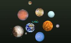 planette