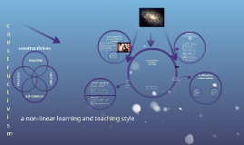 Constructivism: A Non-linear Learning and Teaching Style