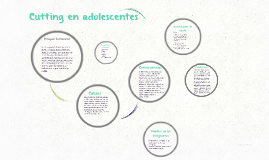 Cutting en adolescentes