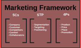 Copy of Marketing Framework