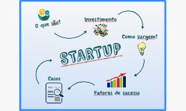 Startupinicial
