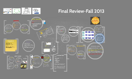 Final Term Review_Fall 2013