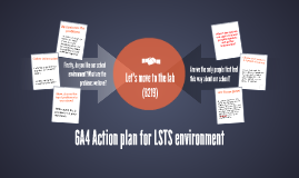 6A4 Action plan for LSTS environment