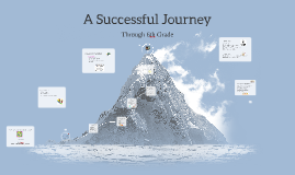 Copy of A Successful Journey