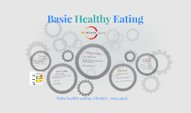 Basic Healthy Eating