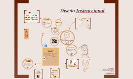 Copy of Copy of Copy of Diseño Instruccional