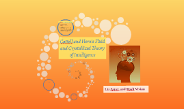 Copy of Cattell and Horn's Fluid and Crystallized Theory of Intellig