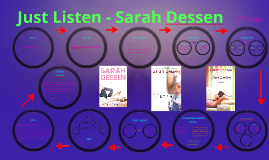 Just Listen         Sarah Dessen
