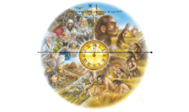 Linea de tiempo de la prehistoria  al siglo XVII