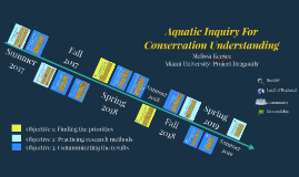 Aquatic Inquiry Master Plan Timeline