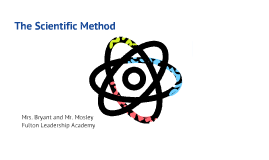 Copy of Copy of Scientific Method