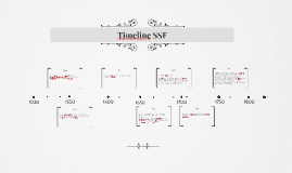 Timeline SSF