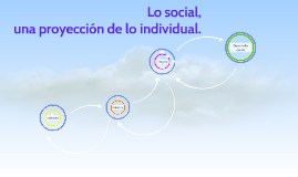 Lo social, una proyección de lo individual