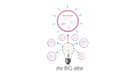 the BIG idea: