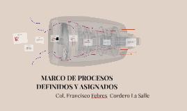 Copy of MARCO DE PROCESOS DEFINIDOS Y ASIGNADOS