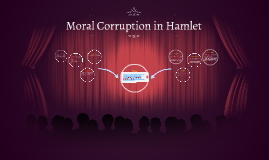 Copy of Theme of Corruption in Hamlet