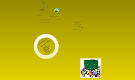 Copy of Paradigma Pedagógico Ignaciano