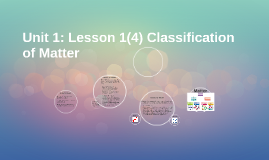 Unit 1: Lesson 1(4) Classification of Matter