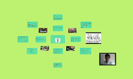Estructura Organizativa RH+.