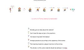 Listening Comprehension Exam