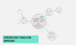 Copy of ESTRUCTURA FISICA Y LOGICA DE UNA COMPUTADORA