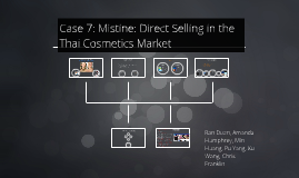 Copy of Case 7: Mistine: Direct Selling in the Thai Cosmetics Market