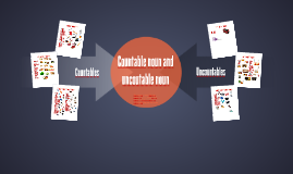 Countable noun and uncoutable noun