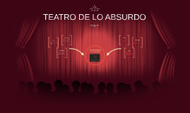 TEATRO DE LO ABSURDO