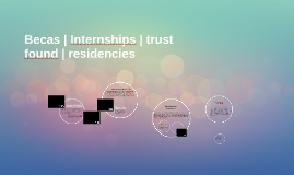 Becas | Internships | trust found | residencies