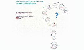 The Impact of Big Data Analytics on Business Competitiveness