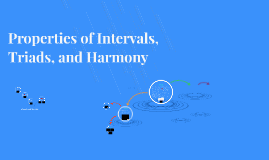 Properties of Intervals, Triads, and Harmony