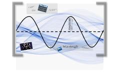 Basic Properties of Waves