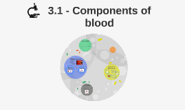 3.1 - Components of blood